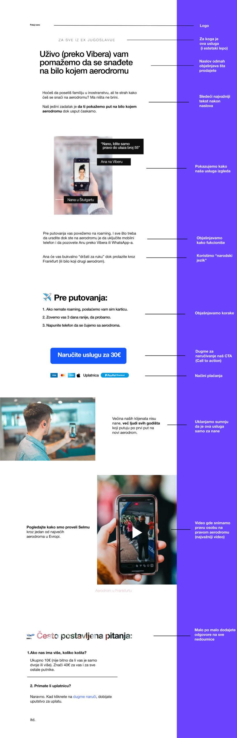 Kako pokrenuti biznis landing page dizajn